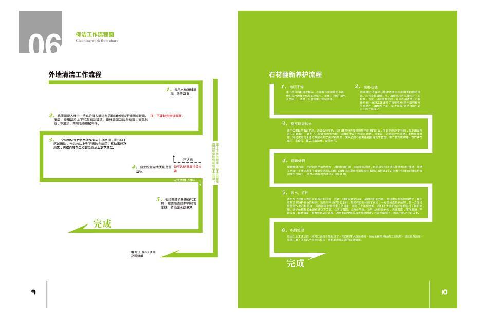 清洁服务行业画册设计案例,清洁服务行业画册设计欣赏